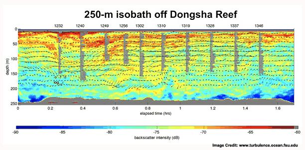 250m_isobath_dongsha_reef-SM