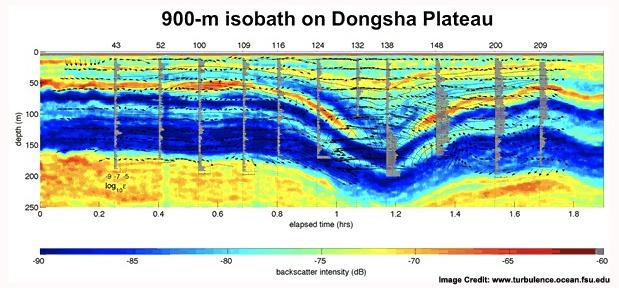 900m_isobath_dongsha_plateau-SM